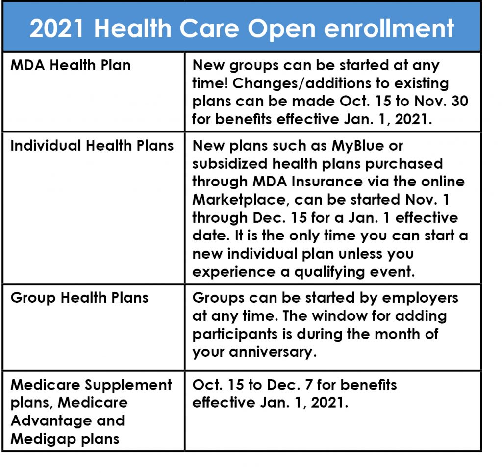 Open enrollment for 2021 health insurance starts soon—plan ...